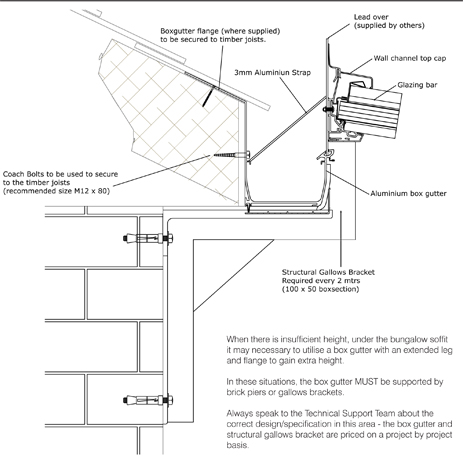 Download Free Conservatory Box Gutter Installation